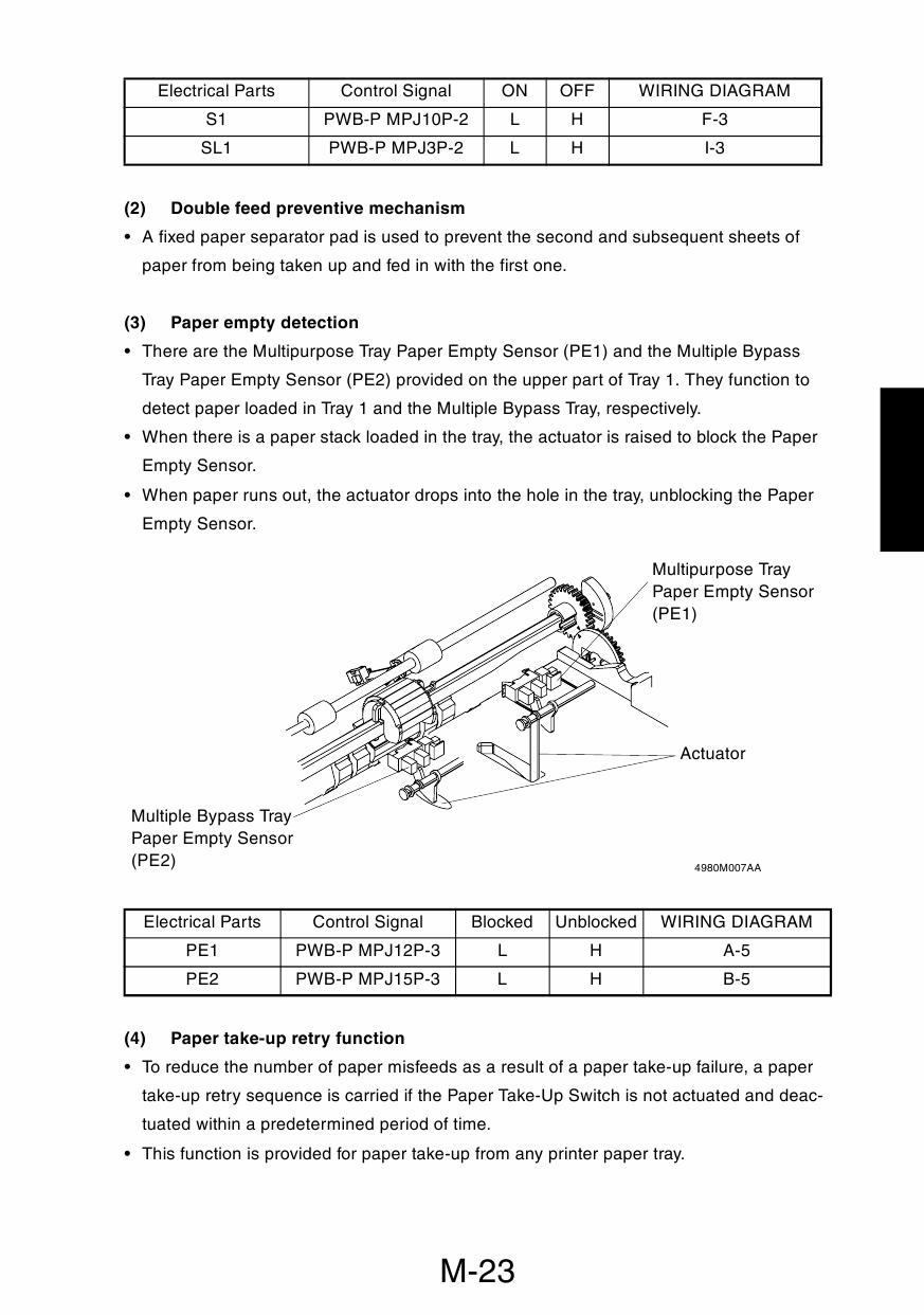 Konica-Minolta MINOLTA Di1610 Di1610f Di1610p Di1610fp GENERAL Service  Manual-6